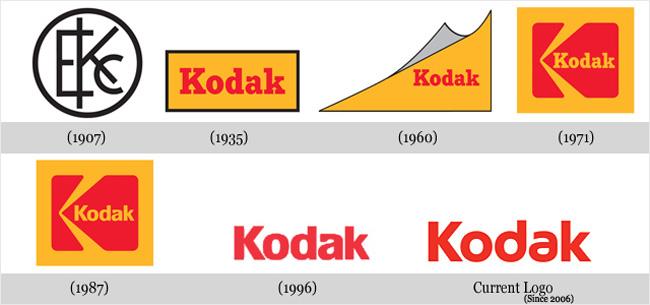 Kodak has moved away from the Adidas Logo Evolution