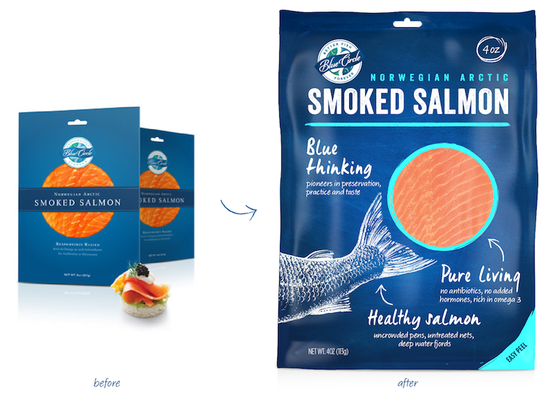 Pic.: Blue Circle, sustainably  sourced smoked salmon
