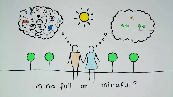 mind full or mindfull