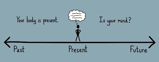 body is your present
