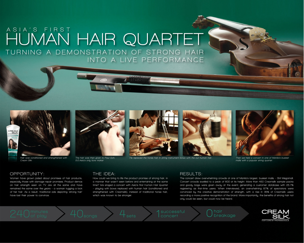 Photo: The Human Hair Quartet case study for the Cream Silk conditioner