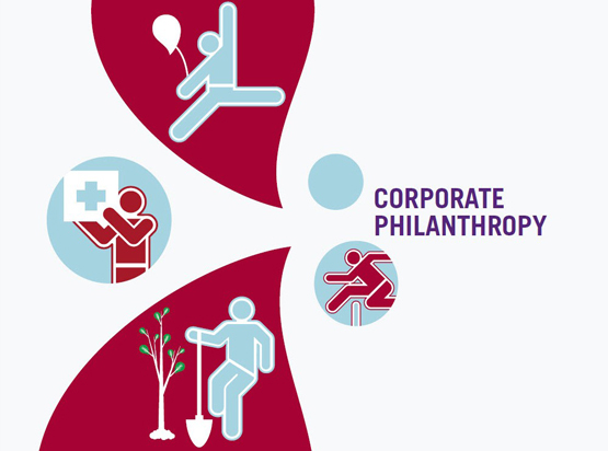 Best images about corporate social responsibility on Pinterest