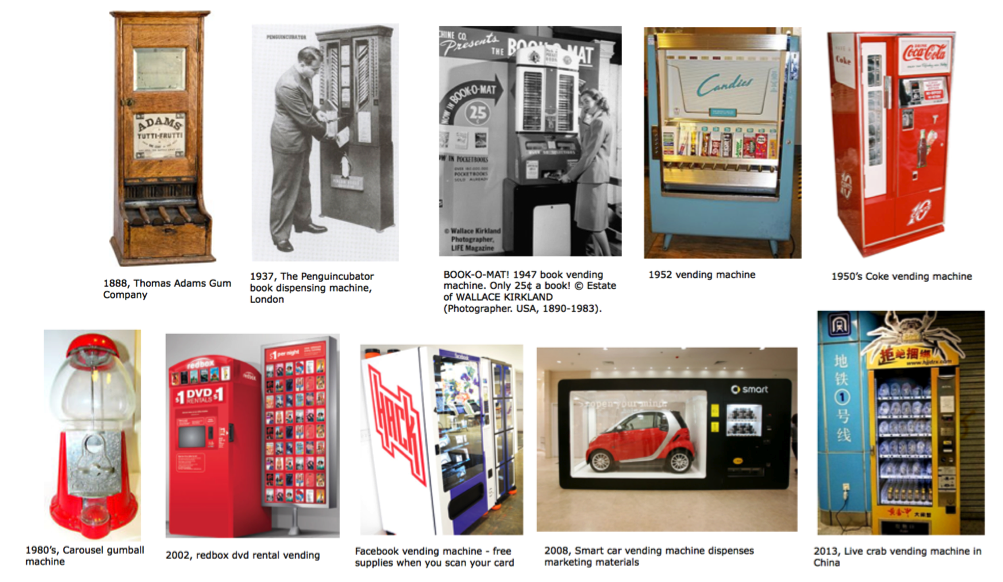 Pic.: evolution of vending machines