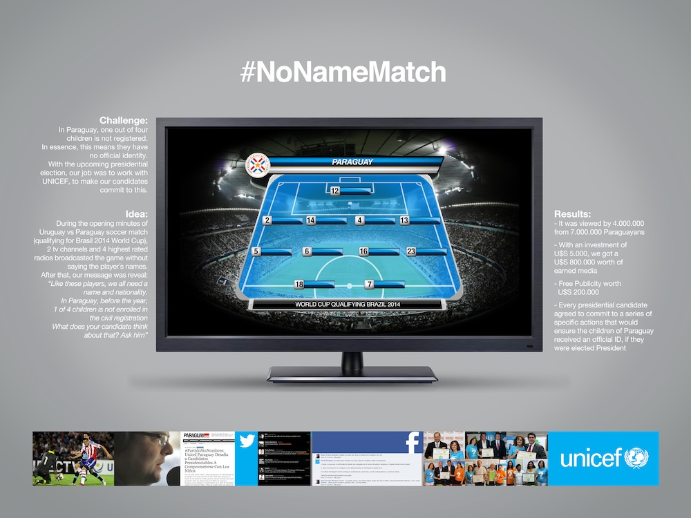 Photo: UNICEF's #NoNameMatch campaign against neglecting of children's enrollment in civil registration