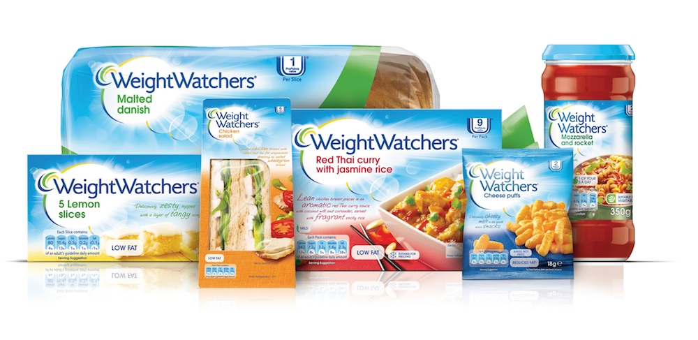 Zero Point Weight Watchers Lunch Ideas