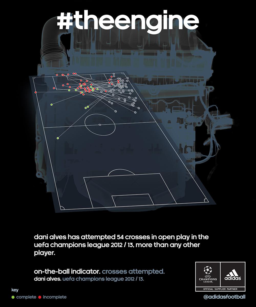 adidas_nitrocharge_the_engine_02