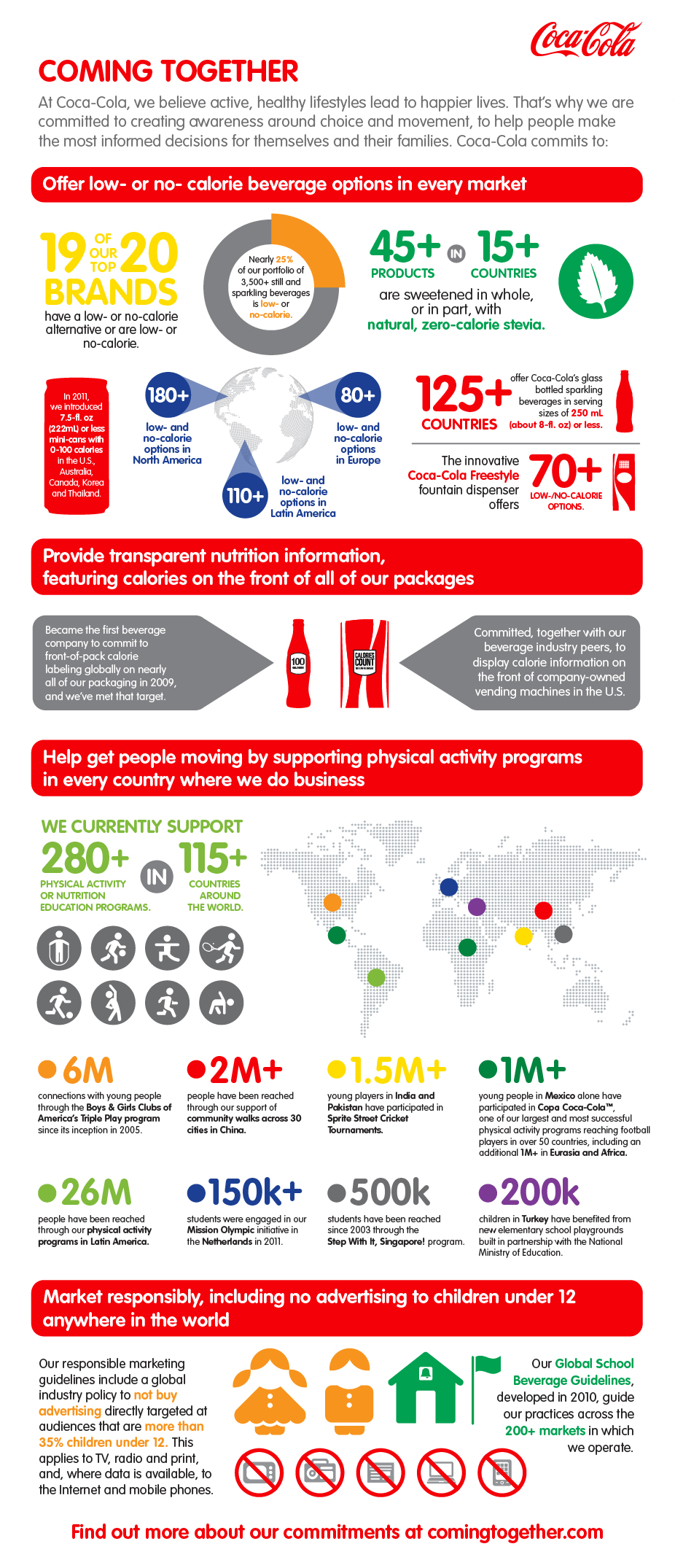 coca_cola_coming_together_infographics_01