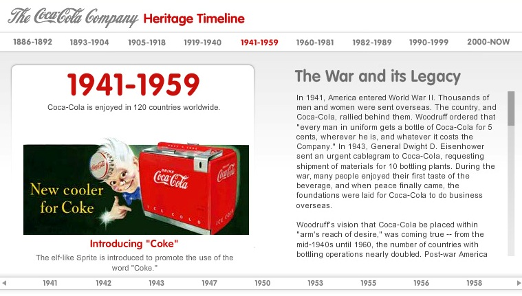 Test Your Coke IQ: History Quiz – POPSOP