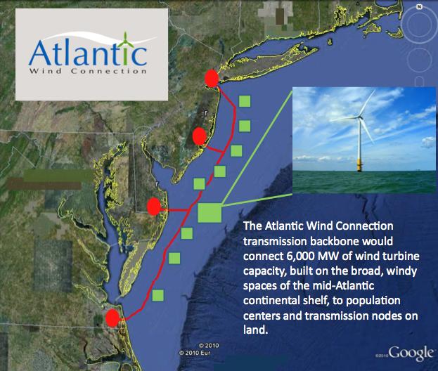 Google Wind Mills