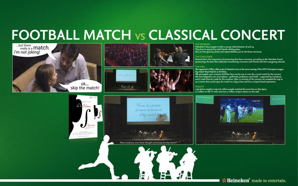 Heineken italy champions league match versus poetry event popsop - Night of champions 2010 match card ...