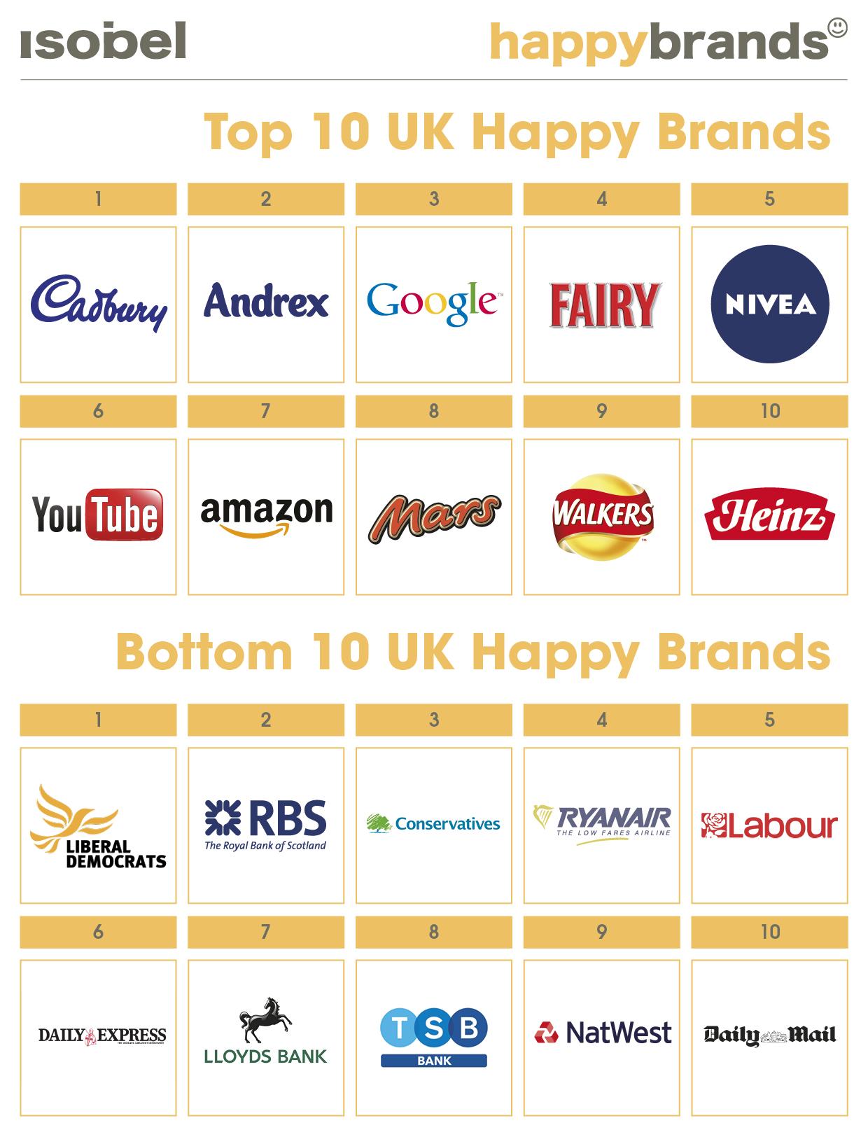isobel_happy_brands_02