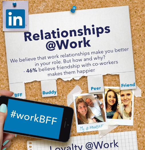 Pic.: LinkedIn studies the connection between friendship with colleagues and happiness in the workplace