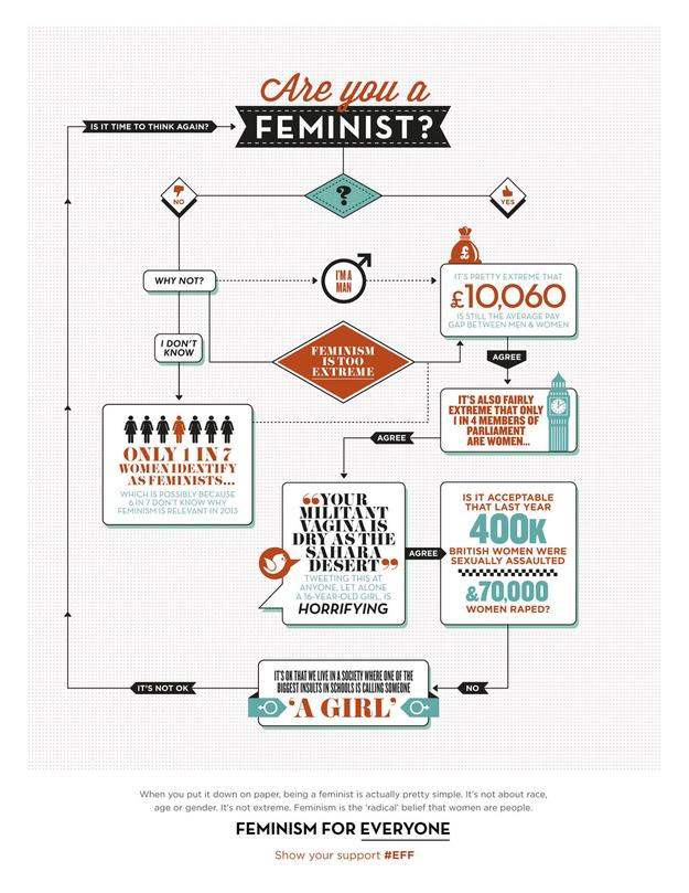 rebrand_feminism_brave