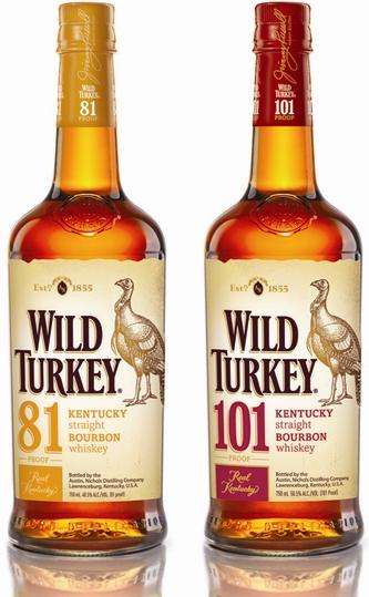 All About Wild Turkeys  National Wild Turkey Federation